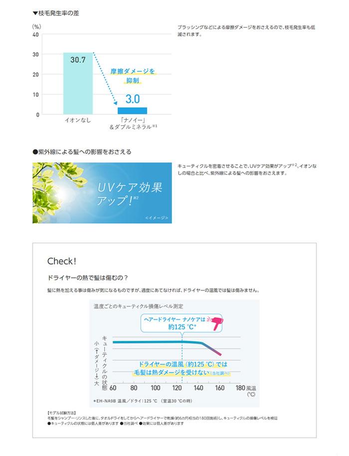 狂歡領券4249元!2019 最新!日本Panasonic  /  EH-NA9B (附透明吹嘴)  /  奈米水離子 吹風機。共3色-日本必買  / 日本樂天代購 ( 22460 ) 5