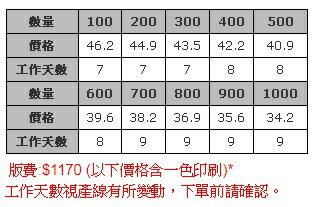 【客製化】 短尺寸螢光臂章+安全反光條 宣導品 禮贈品 HFPWP S1-18007