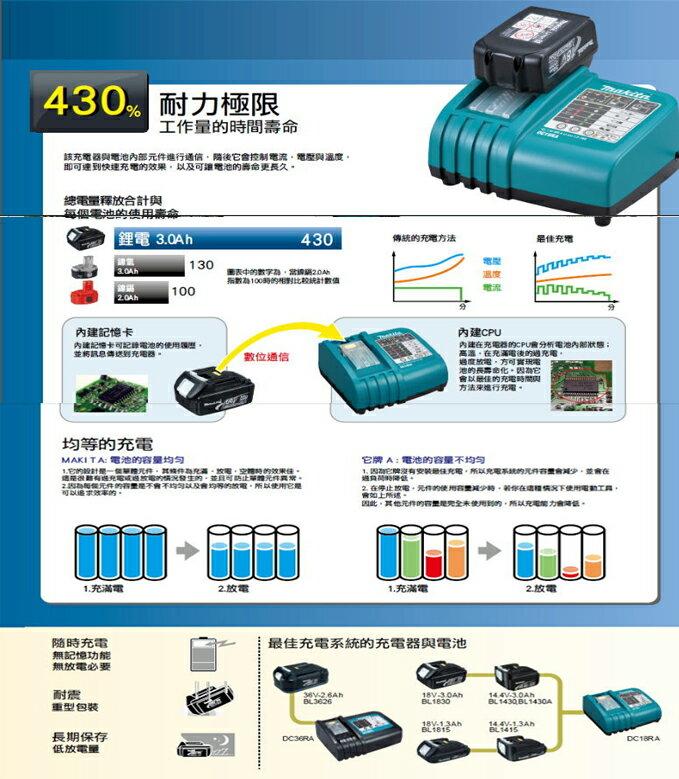 MAKITA 牧田公司貨 DC18RC 18V鋰電池充電器 充電座原廠全新有保固 電池 鋰電池