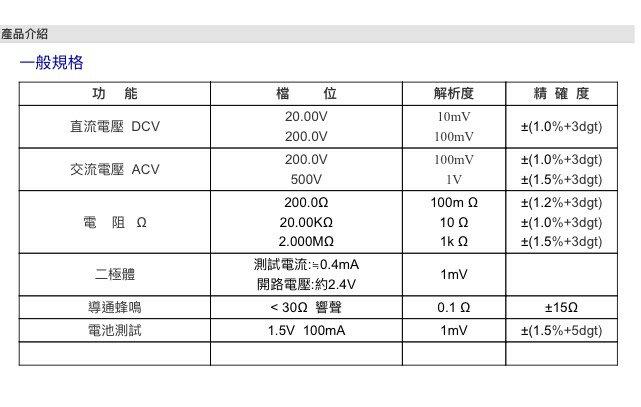 K-Type數字溫度計 TM-905A