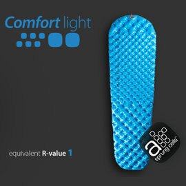 【鄉野情戶外專業】Sea To Summit 澳洲 Comfort Light Mat舒適系列睡墊-標準版-R藍 / 登山睡墊(含維修備品) AMCLR