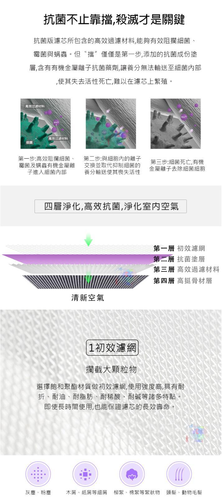 【尋寶趣】外圈-抗菌版 適用小米空氣淨化器濾芯 高效過濾 除PM2.5 除霉菌 濾網耗材 Top-136-O-At 2