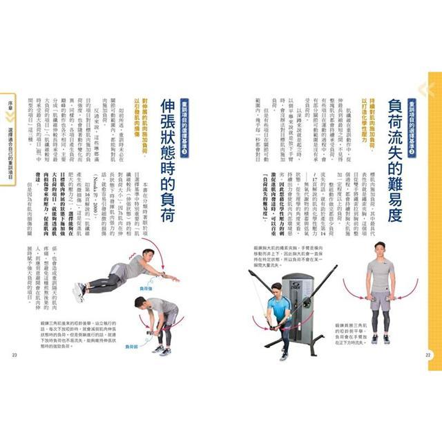 健身新手重訓攻略:槓片啞鈴×阻力帶×健身器材,新手必學的五大重訓,教你正確施力、精準增肌 4