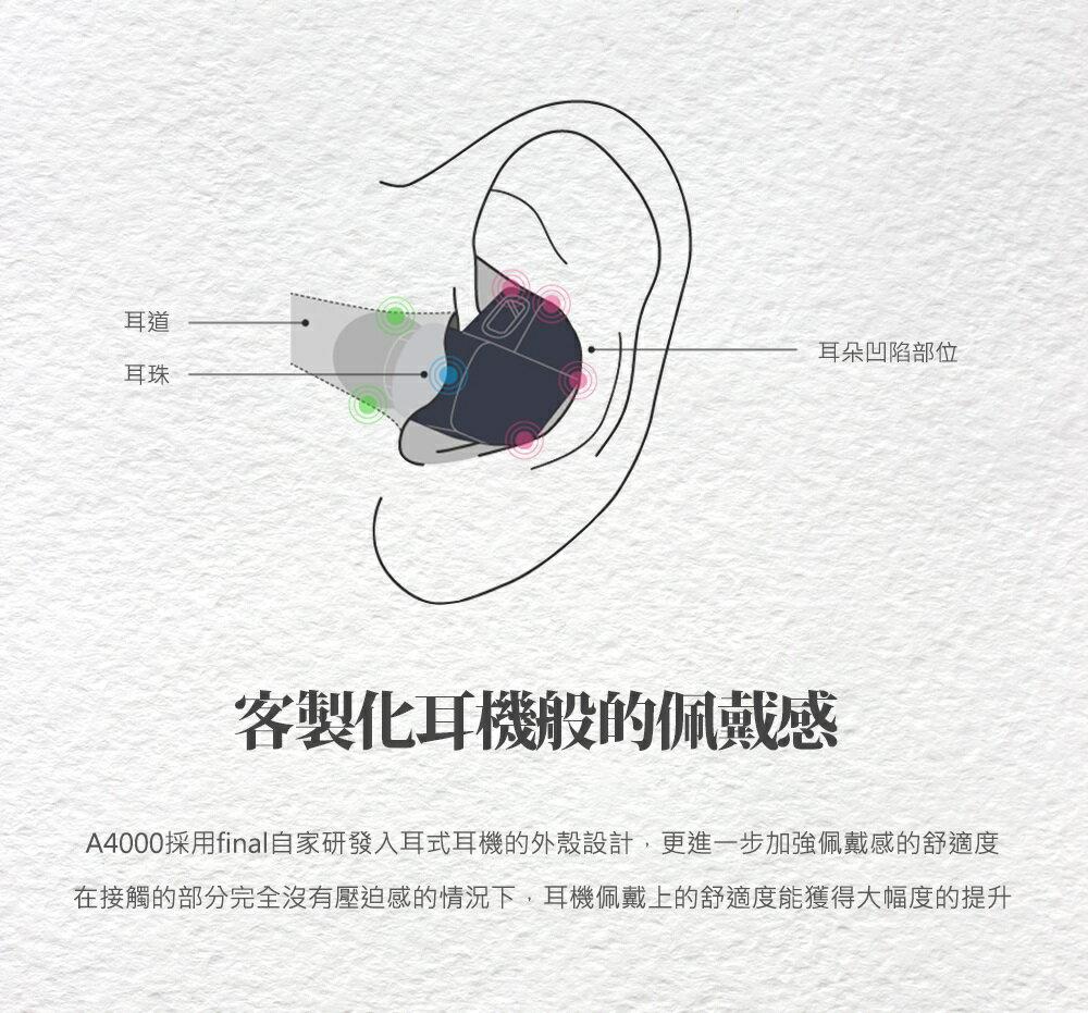 【宏華資訊廣場】日本Final - A4000 入耳式耳機 公司貨