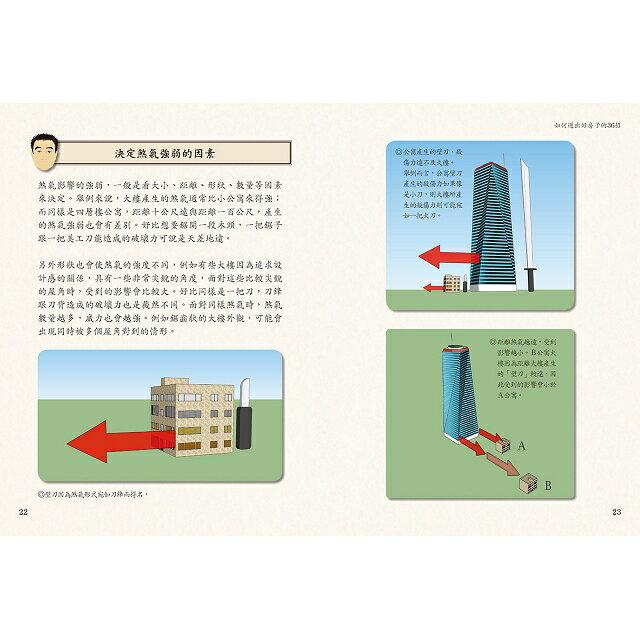 謝沅瑾最專業的開運居家風水:如何選出好房子的36招,格局解析+場景實勘+3D圖解,教你找好房、住好宅 7