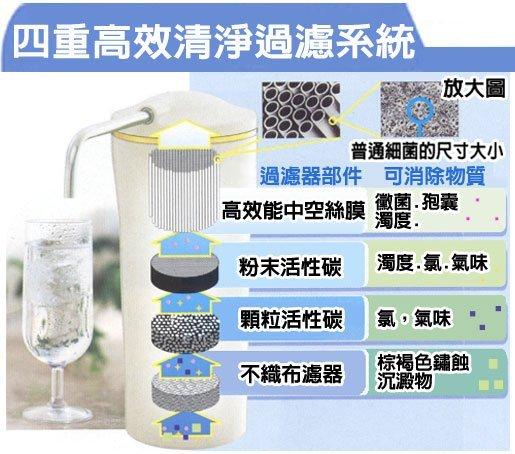 Panasonic 國際牌 除菌型淨水器 PJ-37MRF