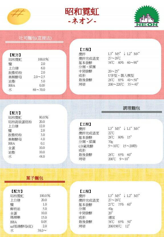 日本昭和製粉~昭和霓虹吐司專用粉/25KG