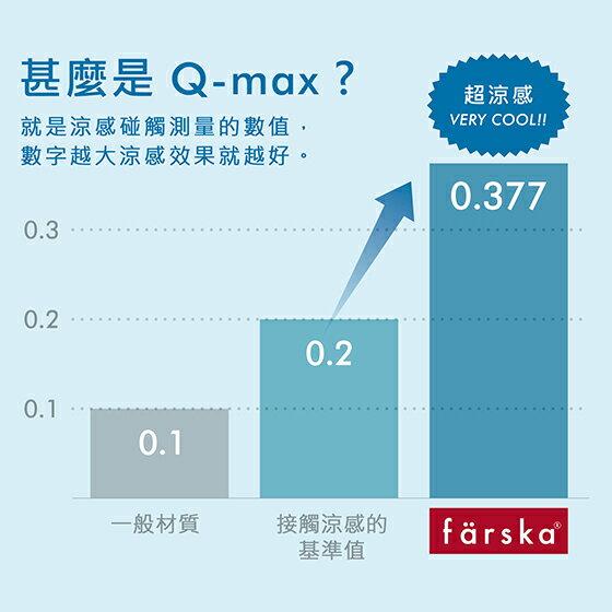 日本【farska】COMPACT BED series 涼感透氣保潔墊 M │防暑對策 4
