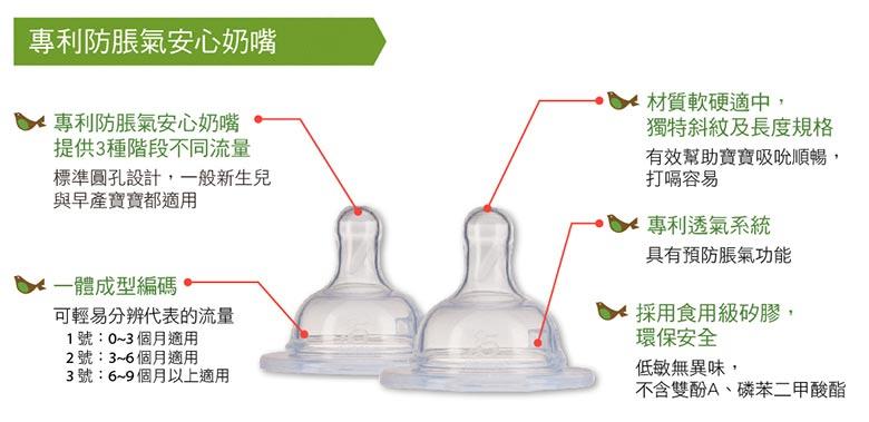 5phases菲斯 - 成長5階段環保雙層奶瓶 寶貝體驗組 6