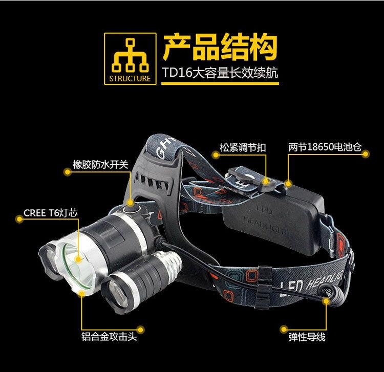 [Unifiy]  T6 3顆頭燈 強光頭頭戴式頭燈 鋰電池充電防水釣魚頭燈 探照燈 工作燈 照明燈 維修燈 1