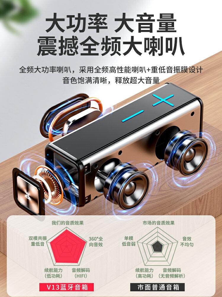 諾西v13藍牙音箱無線家用音響超重低音炮3d環繞大音量雙喇叭便攜式戶外小型超長續航高音質影響