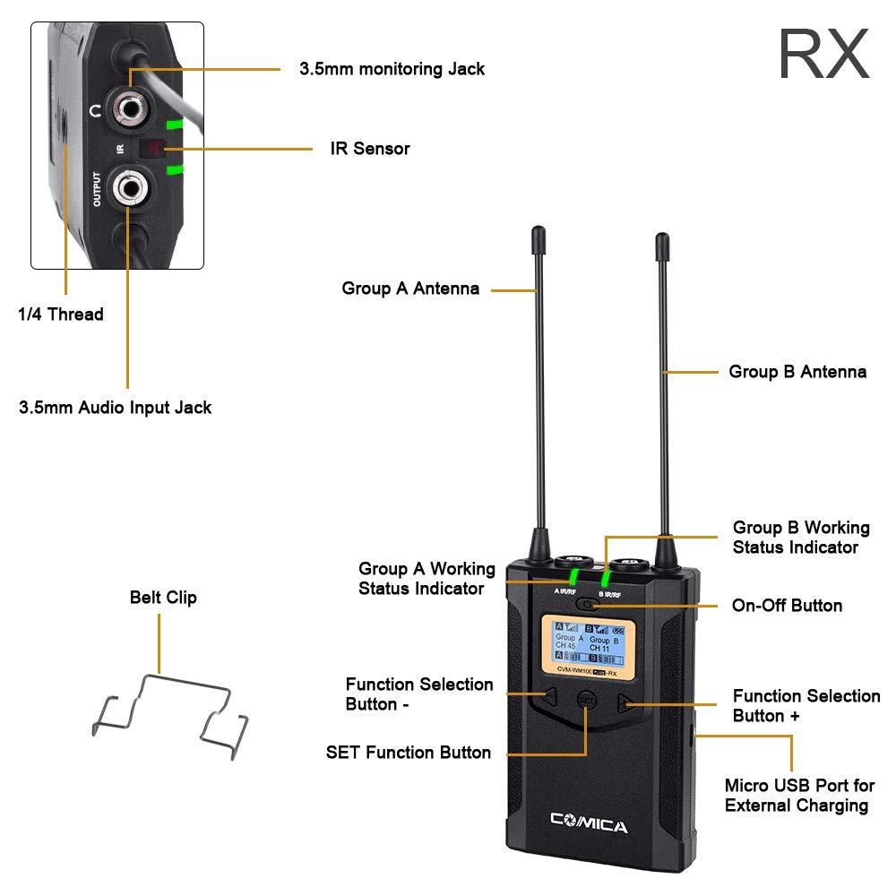 Comica CVM-WM100PLUS 全指向性領夾式專業UHF 無線麥克風(CVM-WM100PLUS公司貨)