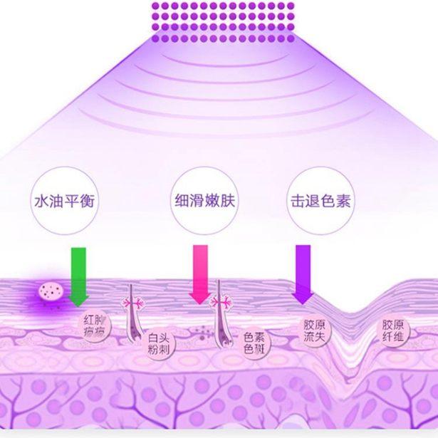 蒸臉器 蒸臉儀器智慧光子嫩膚納米熱噴霧深層補水便攜式家用全館特惠限時促銷