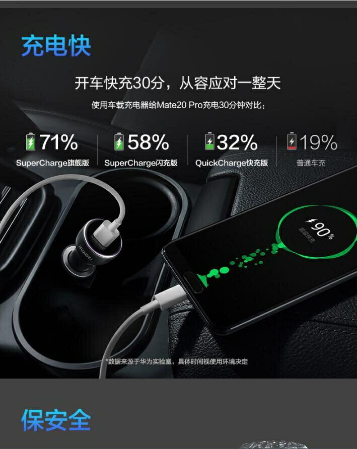 Huawei/華為車載充電器快充版Max40W智慧車充閃充一拖二多功能