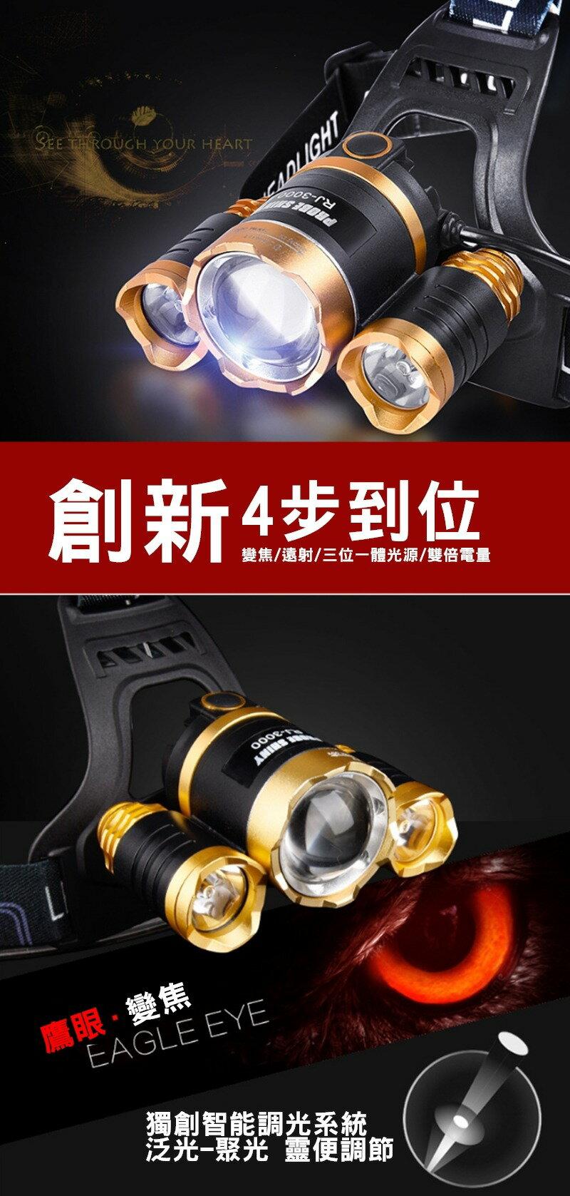 27078-137-興雲網購 【L2第二代變焦3頭燈2600mAh配套(藍】XM-L2強光魚眼手電筒 頭燈 工作燈
