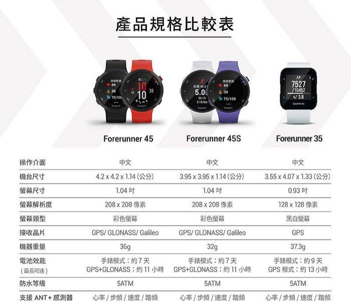 Garmin Forerunner 45 / 45SGPS 腕式光學心率跑錶 智慧跑錶 / 運動休閒 / 正版【H.Y SPORT】 8