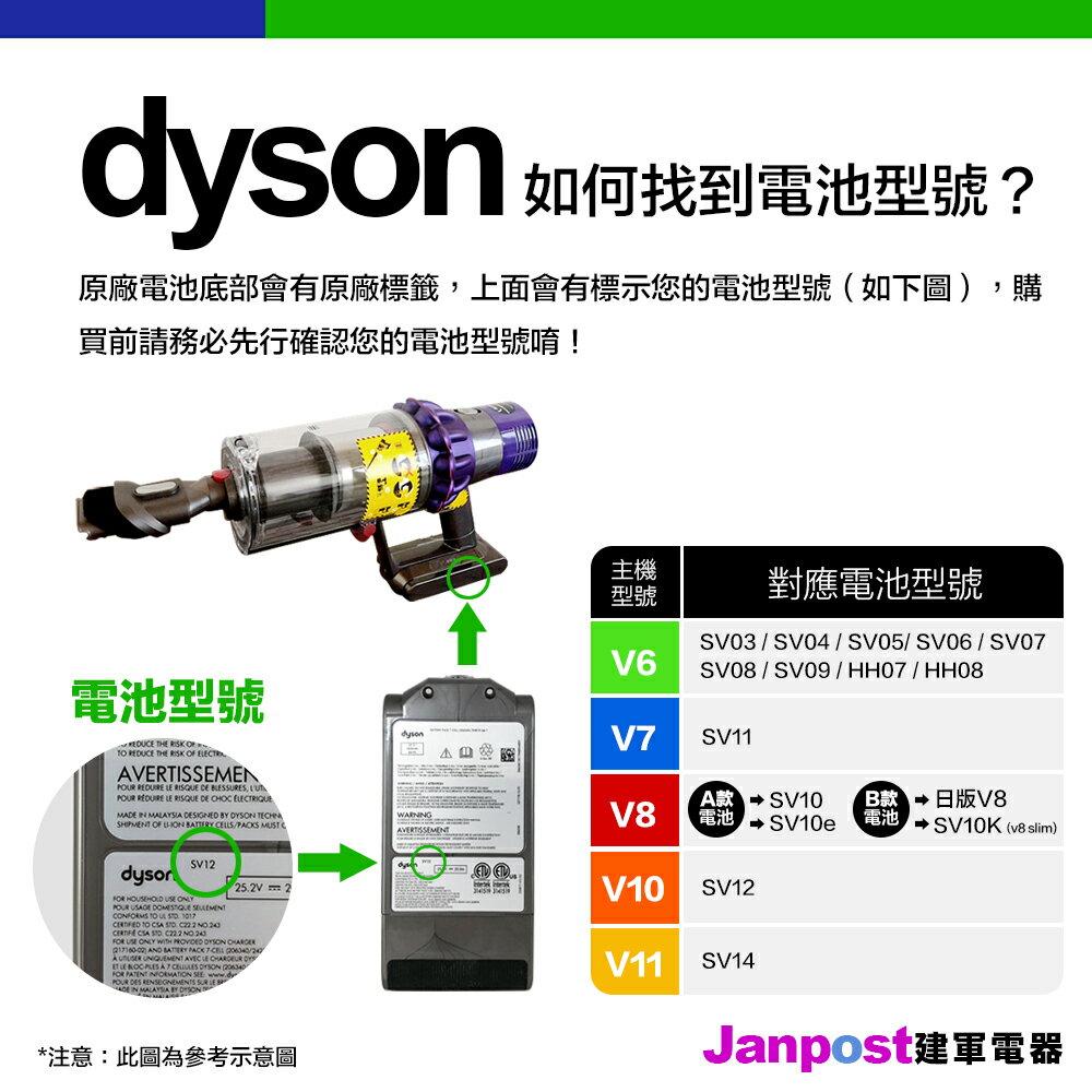 領券再折200 [96折][建軍電器]免運費 Dyson V7 SV11 高品質原廠電池 V7全系列都可使用