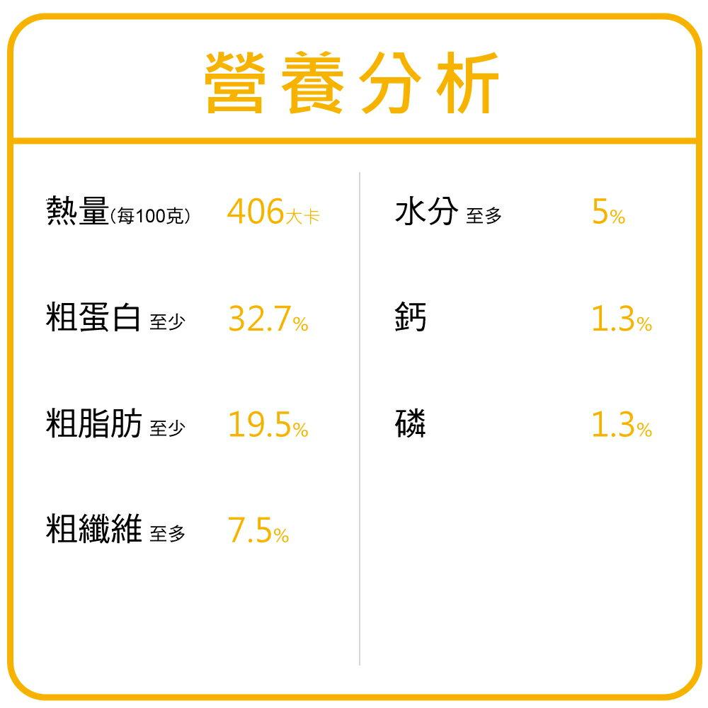 【SofyDOG】HyperrRAW超躍 小獵士五色生鮮餐 鮮雞肉口味 200克 1