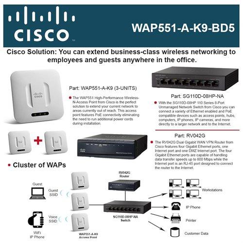Cisco WAP551 3-UNITS Access Point + SG110D-08HP Switch PoE + RV042G Router edefc8161b41f3981f17d098cfb80e4c