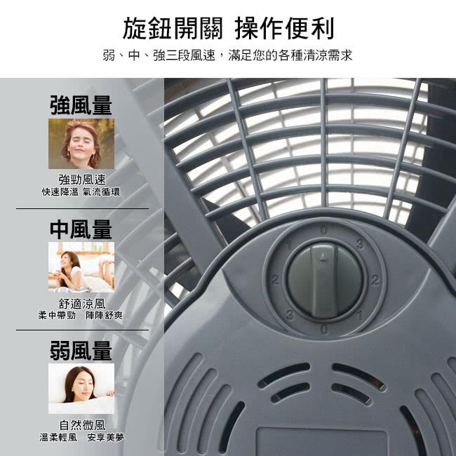 【Massey】20吋渦流空氣循環扇(TF-20C) 電扇 風扇 電風扇 循環扇