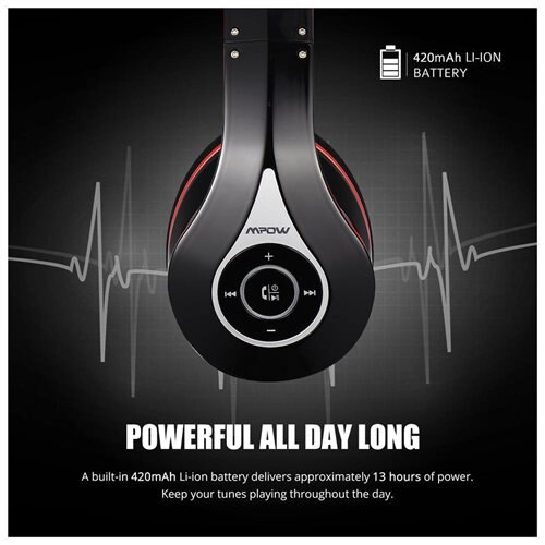 Mpow On-Ear Bluetooth Headphones with Noise Cancelling Stereo,Foldable Built-in Mic,Soft Earmuffs 3