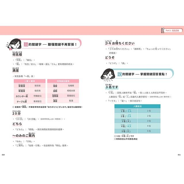 【預購】Eiko的吃喝玩樂日本語:掌握「聽」「說」關鍵字,秒懂秒回日本人!(首刷贈Eiko AmazingTalker課程優惠卷 / 附QR code音檔) 4