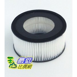 [現貨] IRIS OHYAMA CF-FH2 (拆包1入裝) 除塵蟎機配件 白色 排氣過濾網 IC-FAC2 適用CF FH2 CB3