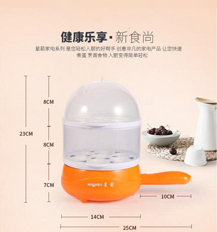 煮蛋器小型煎蛋器插電迷你電煎蛋鍋家用蒸蛋器自動斷電早餐機神器