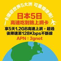 日本上網推薦sim卡吃到飽/wifi機網路吃到飽,日本上網sim卡 5天推薦到日本5日吃到飽上網卡(前1.2GB高速,可重覆使用,三合一SIM卡)日本,亞洲區上網卡【slimduet Plus全球上網卡 】