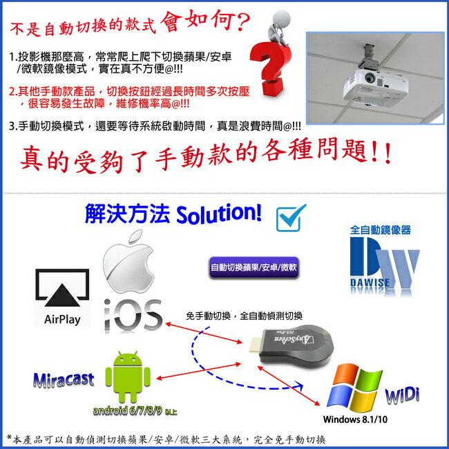 【五代AnyScreen N5-Pro】雙核全自動無線影音鏡像器(送3大好禮)