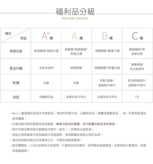 【A+級福利品】ONE amadana 電磁爐 STCI-0105  日系 電磁爐 1