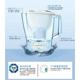 德國BRITA3L愛奴娜透視型濾水壺(內含濾心*10)只賣2900元
