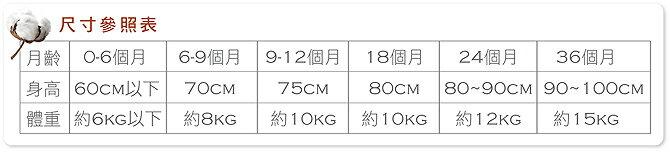 『121婦嬰用品館』辛巴 有機棉喜悅禮盒(七分袖兔裝) 0-6M 6