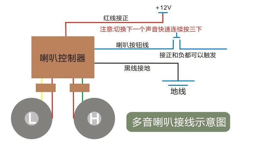 12V回音電子汽車機車喇叭