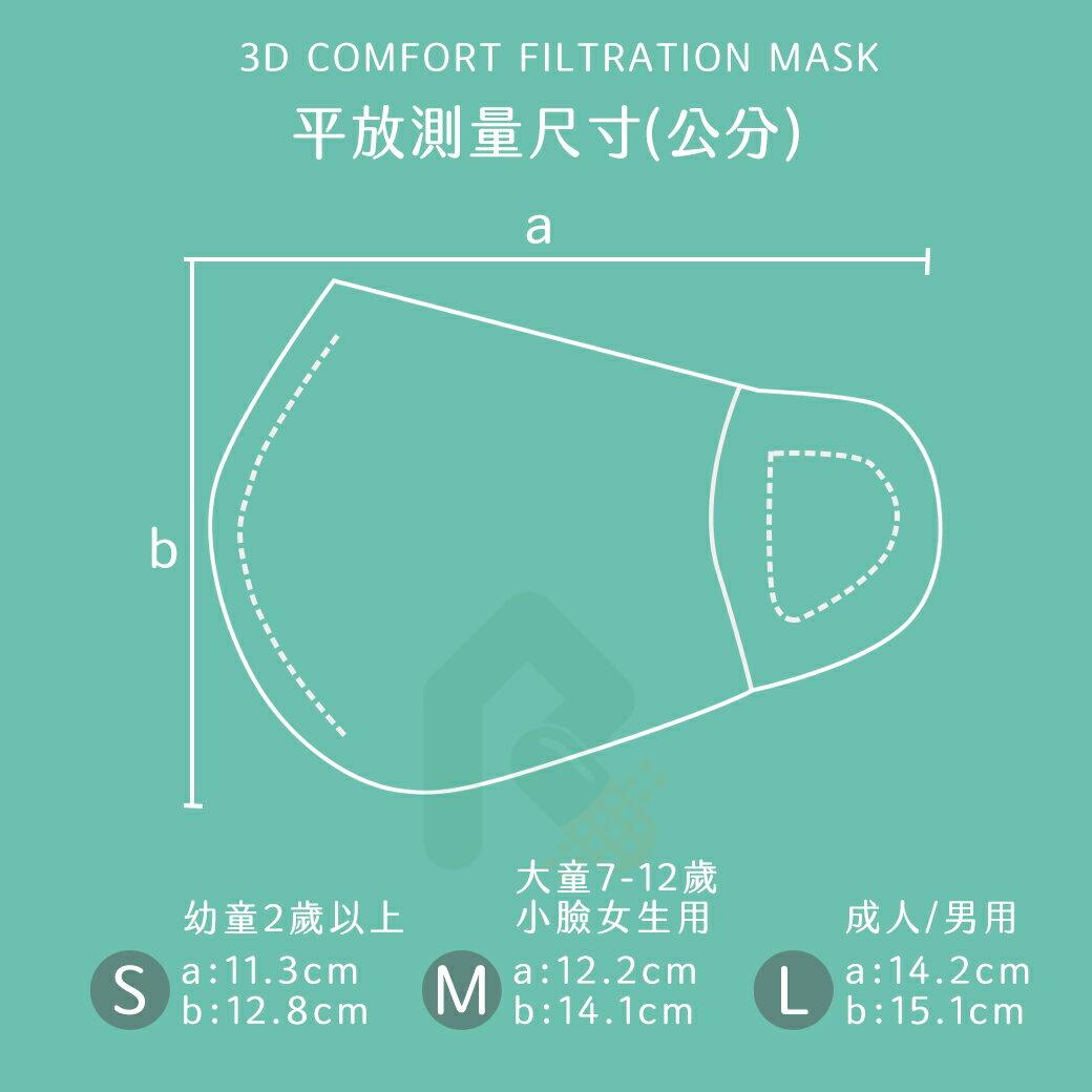 美國 Easy-O-Fit 3D透氣3層拋棄式口罩(S) 30片/盒【瑞昌藥局】017251 外銷美日款