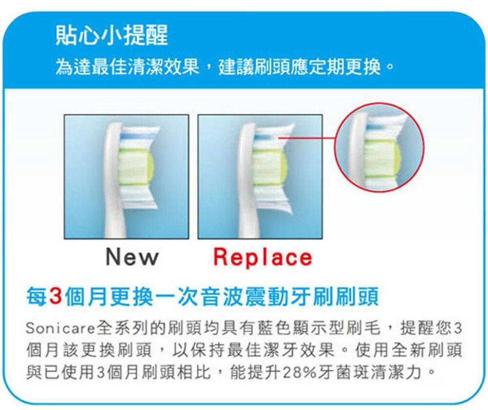 《正公司貨#全新裸裝刷頭出清價》Philips Sonicare 飛利浦 標準刷頭*單支裝 (刷頭型號HX6013款)