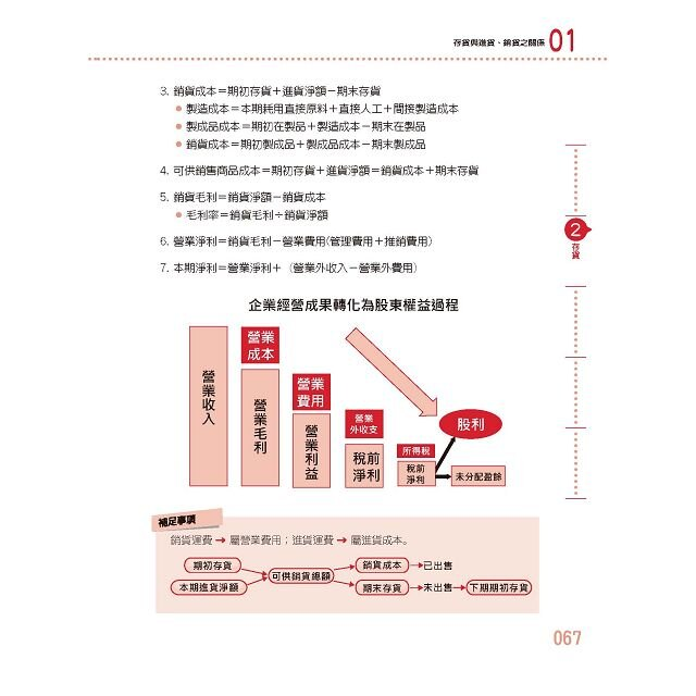 【2016全新改版】細說銀行招考:會計學(概要)【對應IFRS】 4