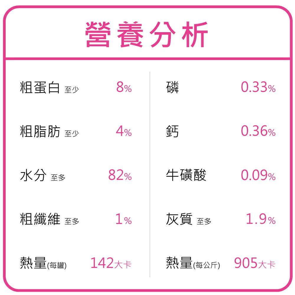 【SofyDOG】Go! 天然主食貓罐 品燉系列-鮮雞肉(156g 24件組) 1