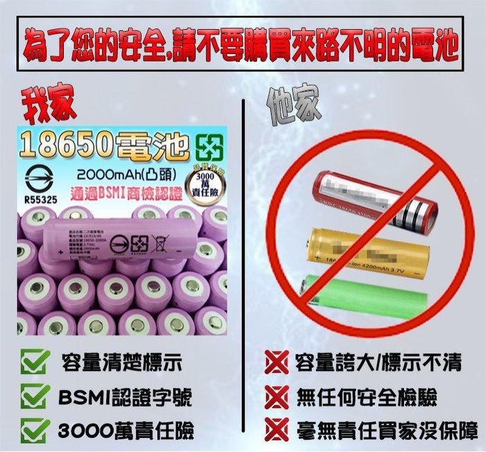 27029-137-興雲網購【L2大魚眼頭燈2000mAh配套】CREE XM-L2強光魚眼手電筒 頭燈 工作燈