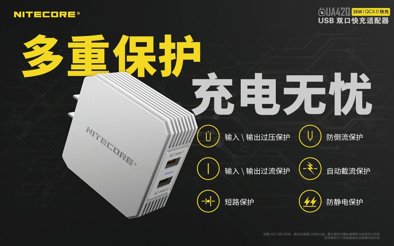 Nitecore UA42Q QC3.0快充 2 port USB 快速充電器 公司貨 最大36W USB電源供應器 6