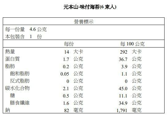 【元本山】味付海苔(6束入)