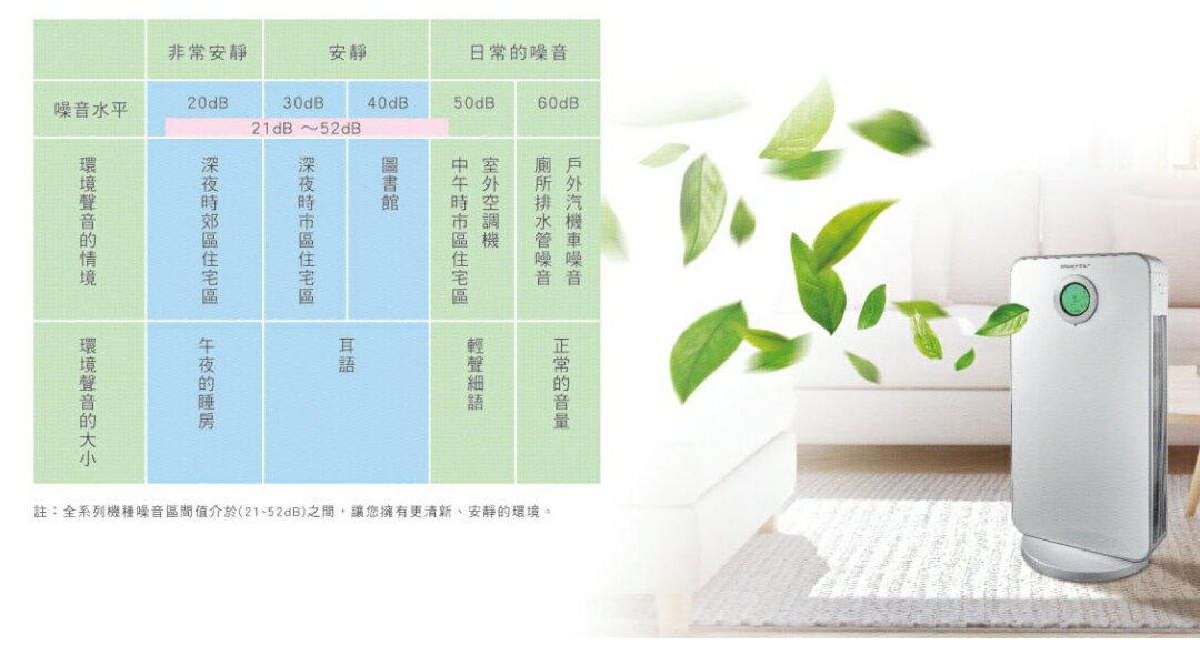 免運 台灣三洋 SANLUX ABC-R27 27坪 空氣清淨機 ABCR27 公司貨 PM2.5 2