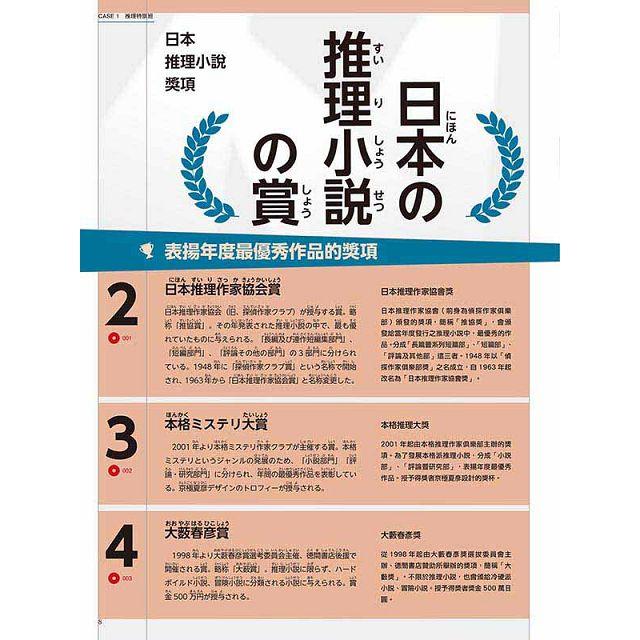 日本懸疑物語100談:Nippon所藏日語嚴選講座(1書1MP3) 6