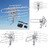 15m HDTV Outdoor Amplified Antenna HD Television 850TG 4