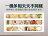 ~免運~【多功能鮮榨研磨果汁機】果汁機 / 鮮榨果汁機 / 3款杯體 / 多功能【LD038】 2