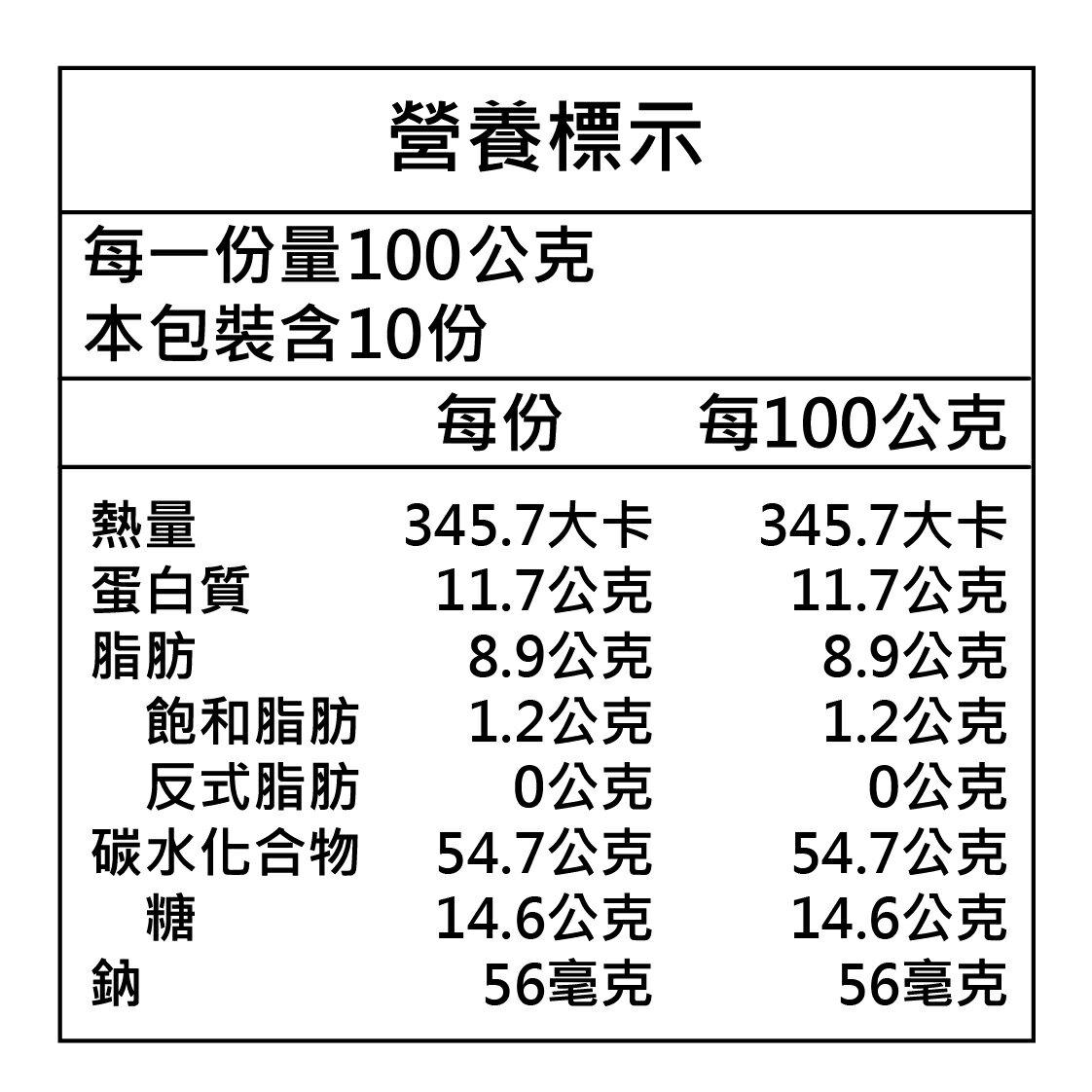 ★滿555領券現折55【Mega Harvest】德國-什錦穀片 1000g