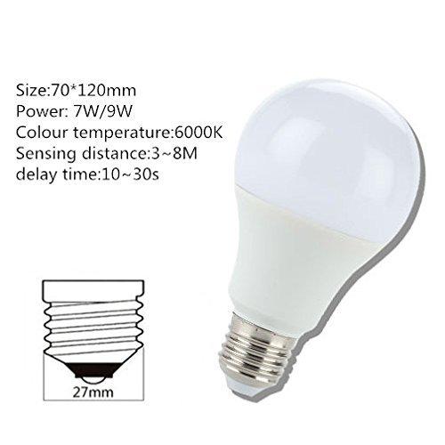 Kendal E27 Led Radar Motion Detection Light Sensor Pir Bulb Lamp Auto Switch Stairs Night