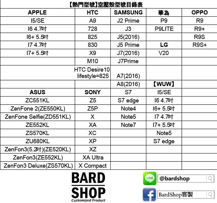 【客製圖案】[全型號] 立體浮雕手機殼 日本工藝超精細/客製化圖案/送禮/自用/生日/訂做 4