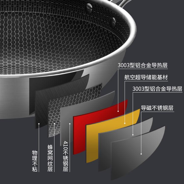 德國家用不銹鋼炒鍋無油煙無涂層不粘鍋平底鍋具