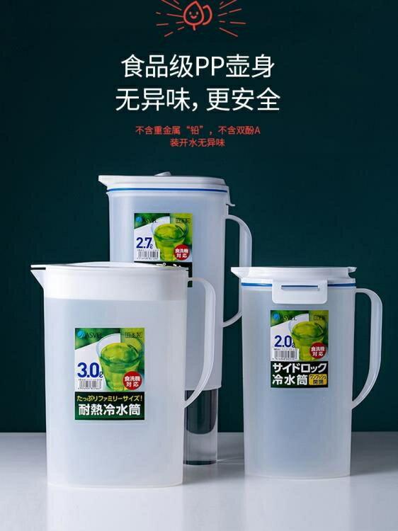 冷水壺 日本進口ASVEL冷水壺 塑料家用耐熱耐高溫涼開水大容量冰箱涼水壺 WJ 紓困振興 0